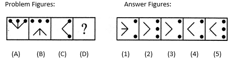 non verbal reasoning analogy questions